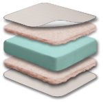 Sealy Soybean Plush Crib & Toddler Mattress - White