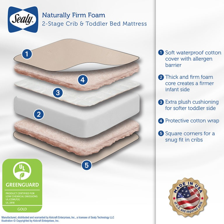 Sealy Naturally Firm 2 Stage Foam Core Crib Mattress