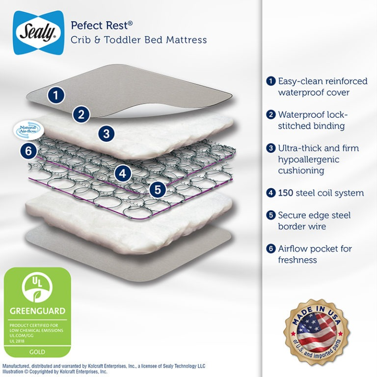 Sealy Perfect Rest Crib Mattress Sealy Baby