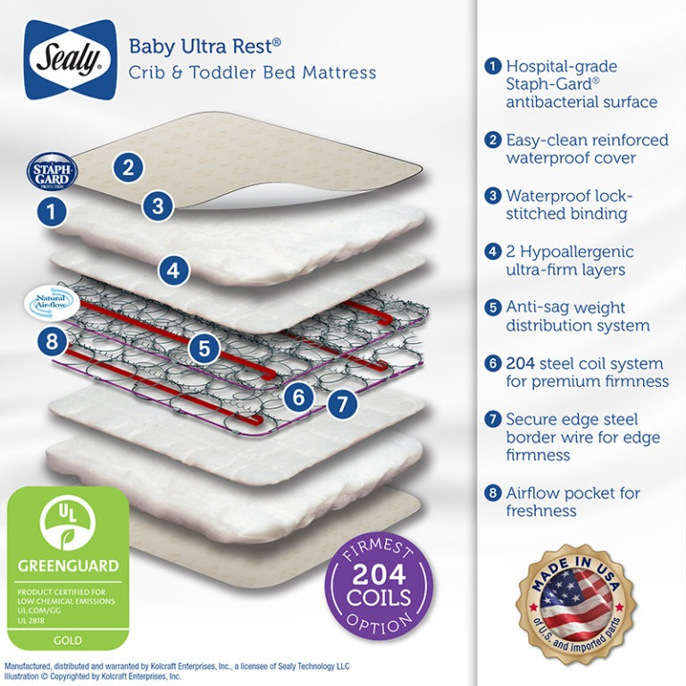 Sealy Baby Ultra Rest Crib Mattress Sealy Baby