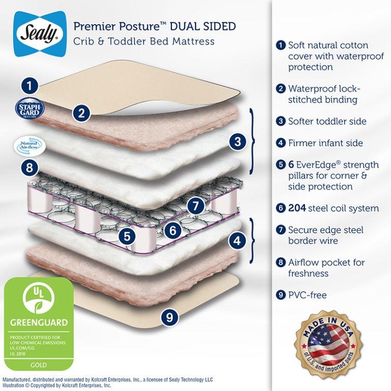 Sealy Premier Posture Dual Stage Crib Mattress Sealy Baby
