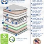 Sealy Cozy Cool Hybrid 2-Stage Coil & Gel Crib Mattress - White