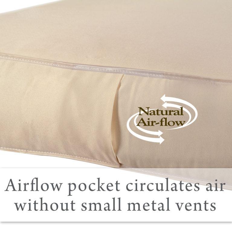 Sealy Posturepedic Crown Jewel Crib Amp Toddler Bed Mattress
