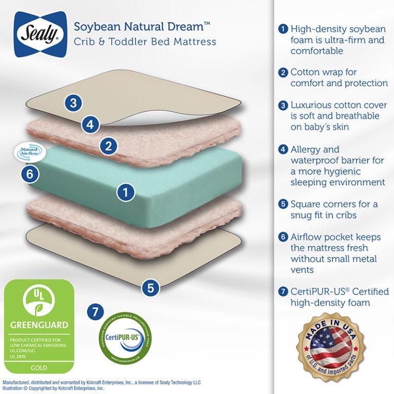 Baby Crib Mattress | Soybean Natural Dream Crib Mattress ...