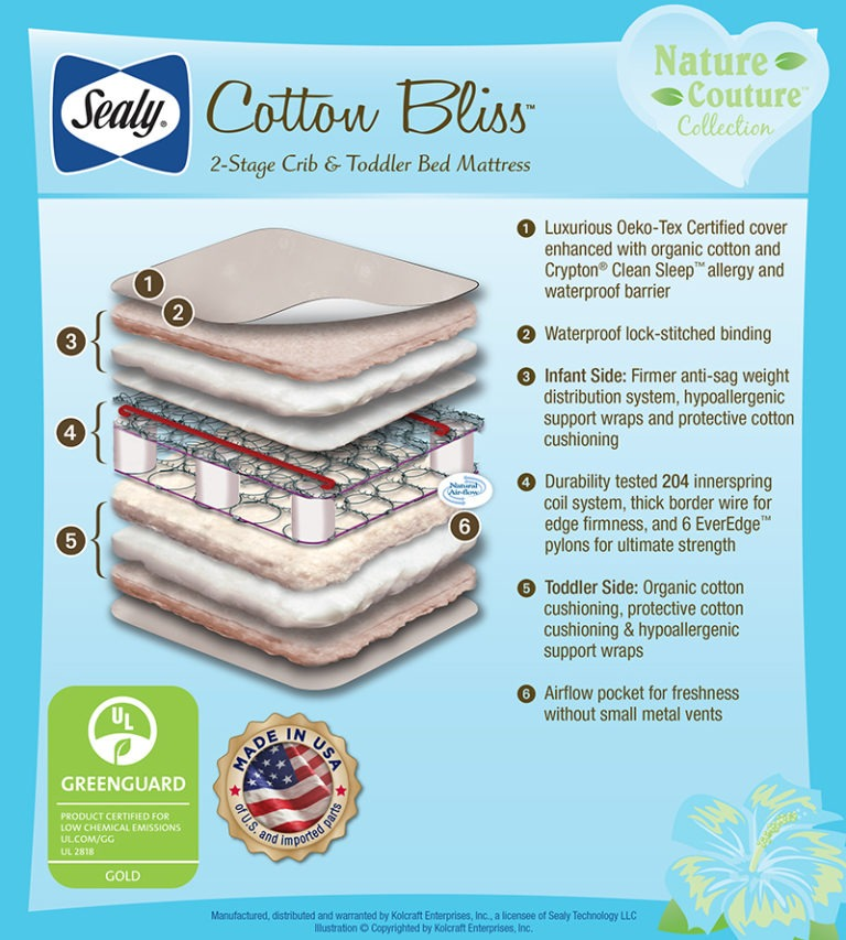 Sealy Nature Couture Cotton Bliss 2 Stage Crib Mattress