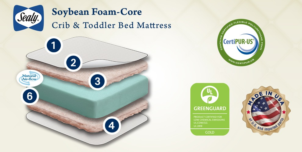 FOAM-CRIB-MATTRESSES