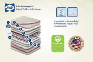 Crib Mattress Basics