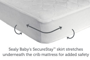 What to Look for in a Crib Mattress Pad