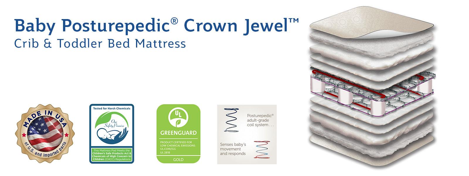 Sealy Posturepedic Crown Jewel Crib Toddler Bed Mattress Sealy Baby
