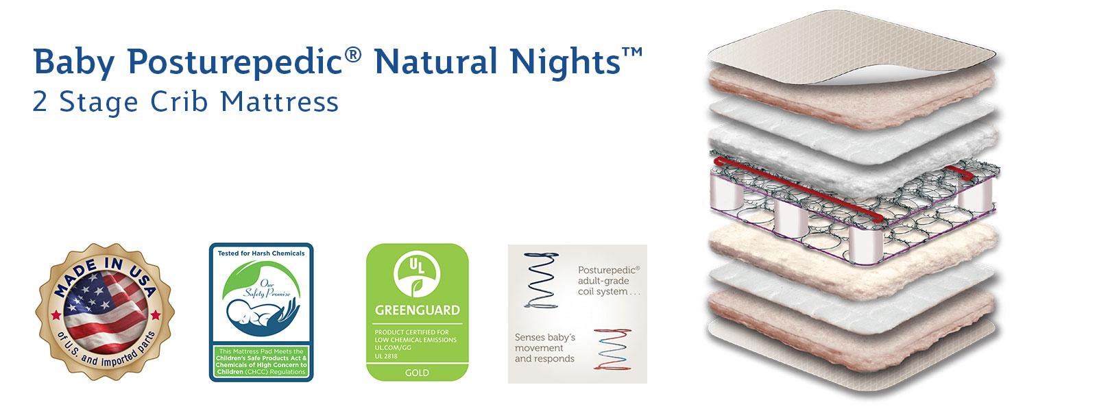 Infant Crib Mattress Posturepedic Natural Nights 2 Stage