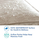 WaterproofL Sealy Ortho rest 2-Stage Crib Mattress
