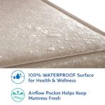 EM009-Waterproof cover